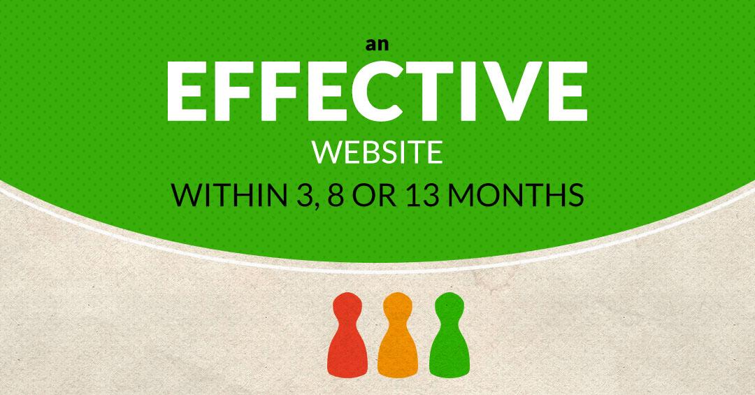 Effective Website